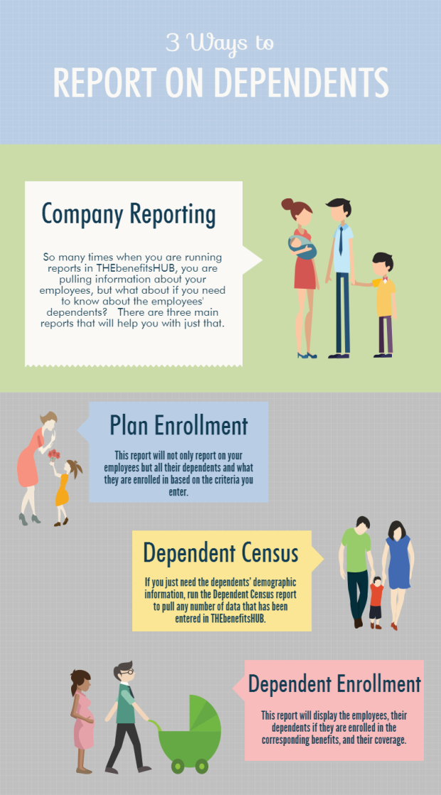 3-ways-to-report-on-dependents